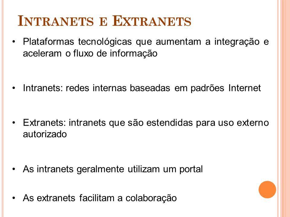 I NTRANETS E E XTRANETS Plataformas tecnológicas que aumentam a integração e aceleram o fluxo de informação Intranets: redes internas baseadas em padr
