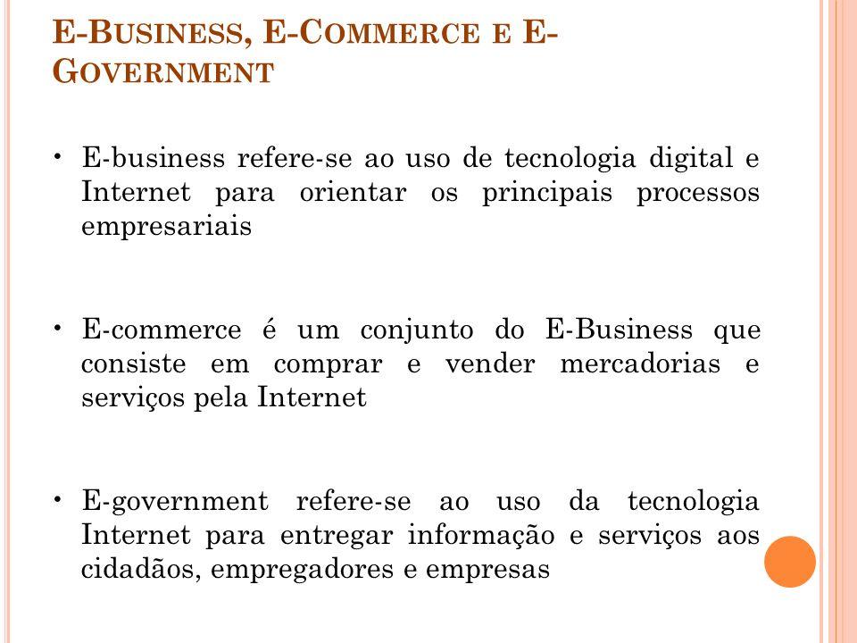 E-B USINESS, E-C OMMERCE E E- G OVERNMENT E-business refere-se ao uso de tecnologia digital e Internet para orientar os principais processos empresari