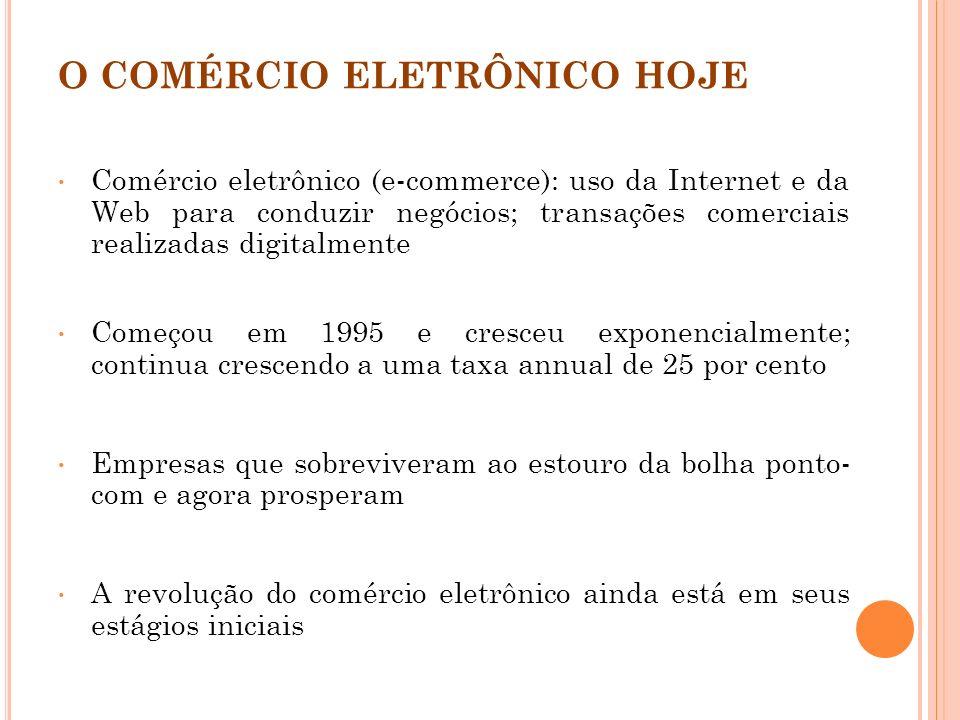 O COMÉRCIO ELETRÔNICO HOJE Comércio eletrônico (e-commerce): uso da Internet e da Web para conduzir negócios; transações comerciais realizadas digital