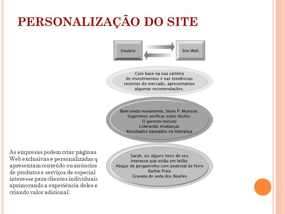PERSONALIZAÇÃO DO SITE As empresas podem criar páginas Web exclusivas e personalizadas que apresentam conteúdo ou anúncios de produtos e serviços de e