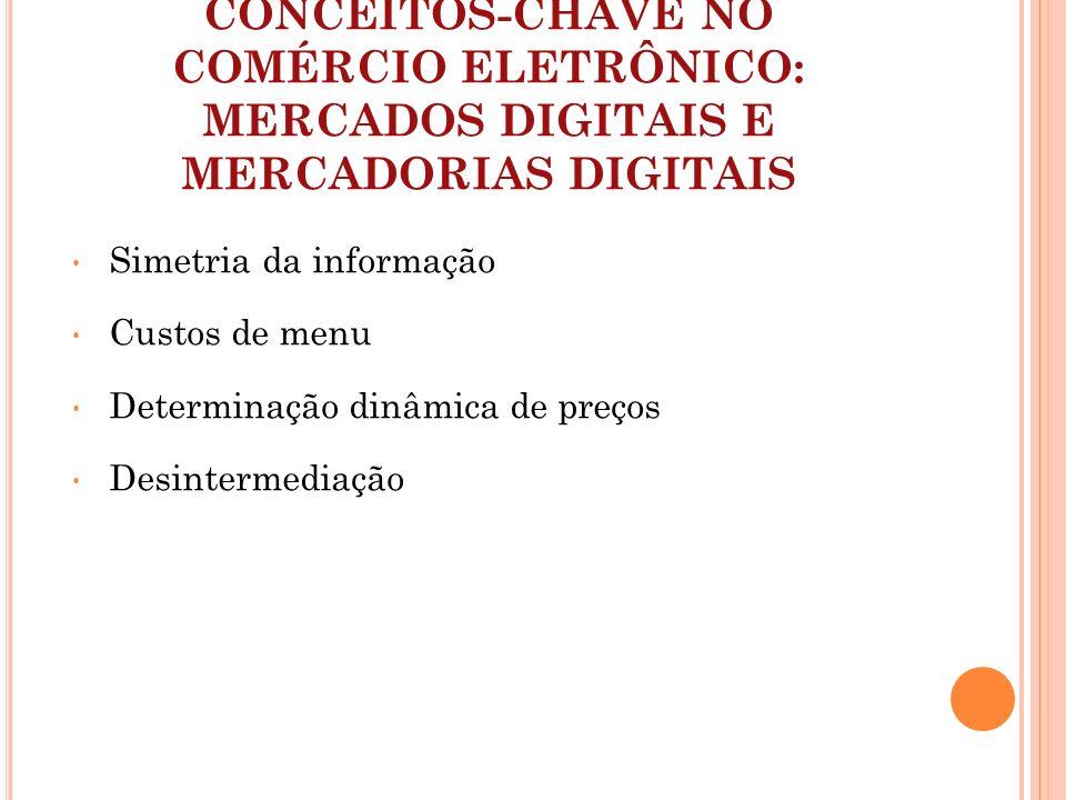 Simetria da informação Custos de menu Determinação dinâmica de preços Desintermediação CONCEITOS-CHAVE NO COMÉRCIO ELETRÔNICO: MERCADOS DIGITAIS E MER