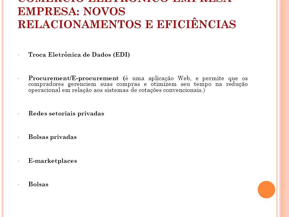 COMÉRCIO ELETRÔNICO EMPRESA- EMPRESA: NOVOS RELACIONAMENTOS E EFICIÊNCIAS Troca Eletrônica de Dados (EDI) Procurement/E-procurement ( é uma aplicação