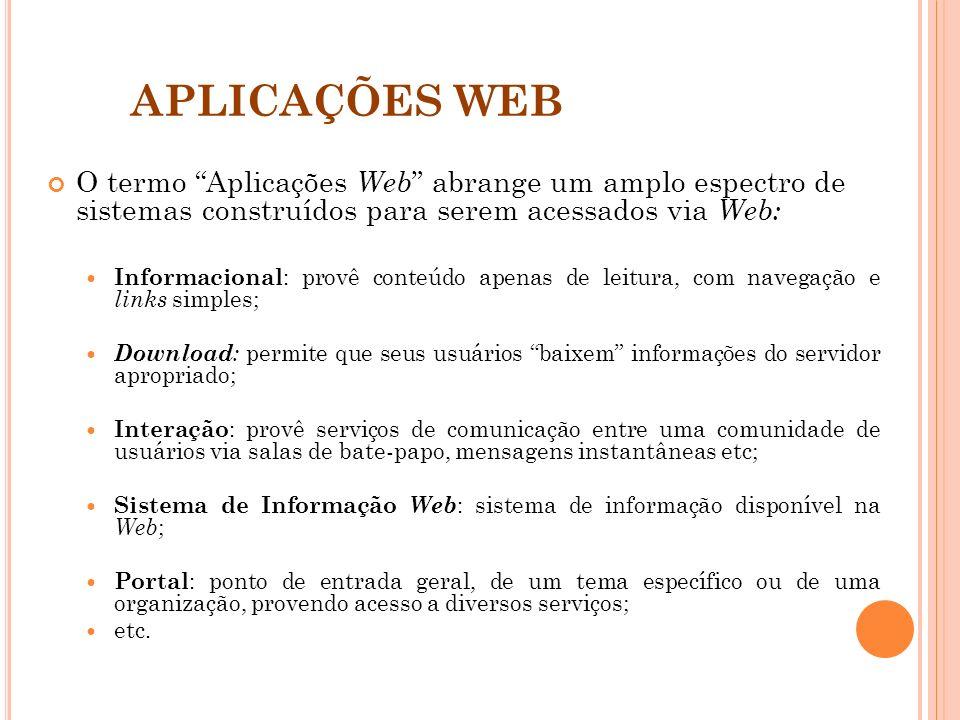 APLICAÇÕES WEB O termo Aplicações Web abrange um amplo espectro de sistemas construídos para serem acessados via Web: Informacional : provê conteúdo a