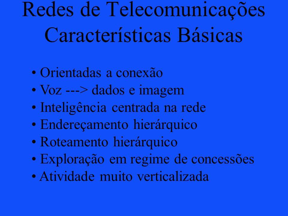 Redes de Telecomunicações Características Básicas Orientadas a conexão Voz ---> dados e imagem Inteligência centrada na rede Endereçamento hierárquico