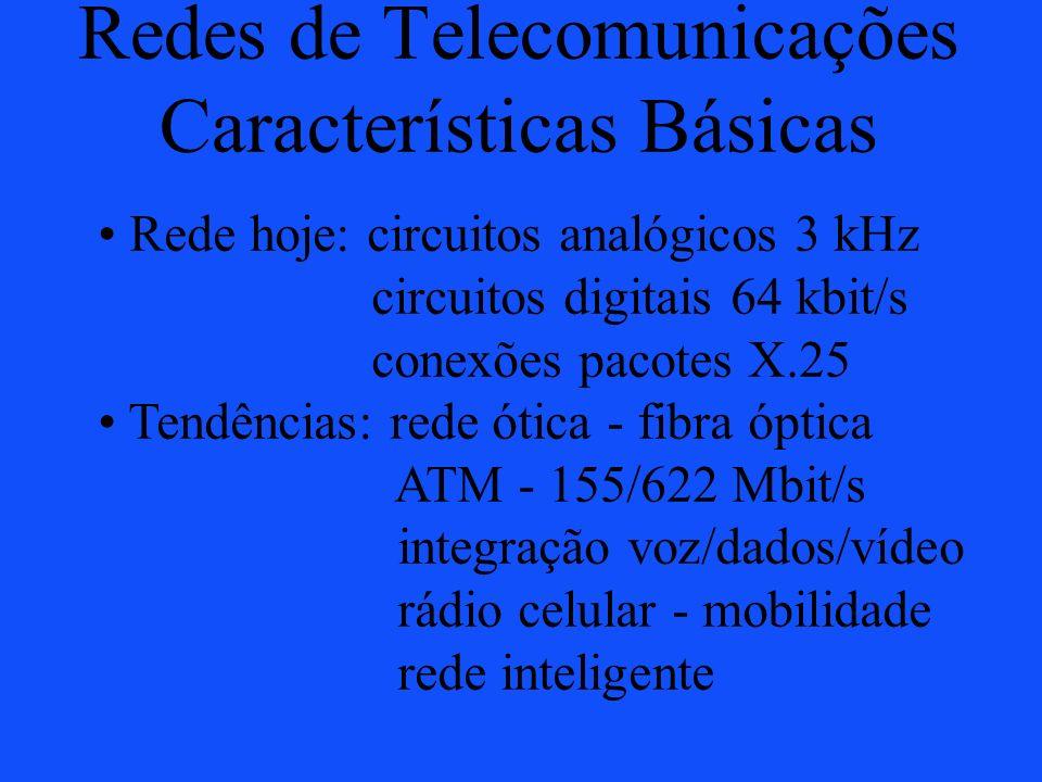 Redes de Telecomunicações Características Básicas Rede hoje: circuitos analógicos 3 kHz circuitos digitais 64 kbit/s conexões pacotes X.25 Tendências:
