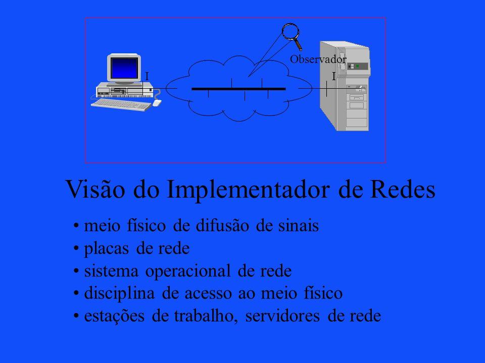 Visão do Implementador de Redes meio físico de difusão de sinais placas de rede sistema operacional de rede disciplina de acesso ao meio físico estaçõ