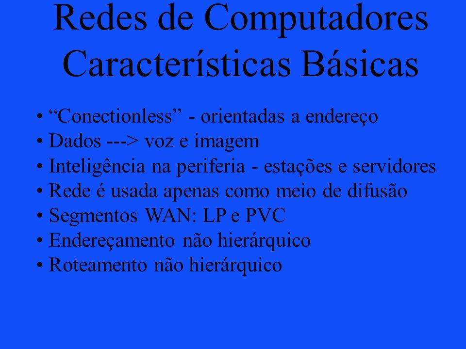 Redes de Computadores Características Básicas Conectionless - orientadas a endereço Dados ---> voz e imagem Inteligência na periferia - estações e ser
