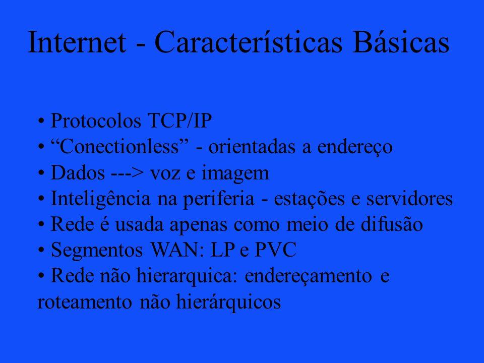 Internet - Características Básicas Protocolos TCP/IP Conectionless - orientadas a endereço Dados ---> voz e imagem Inteligência na periferia - estaçõe