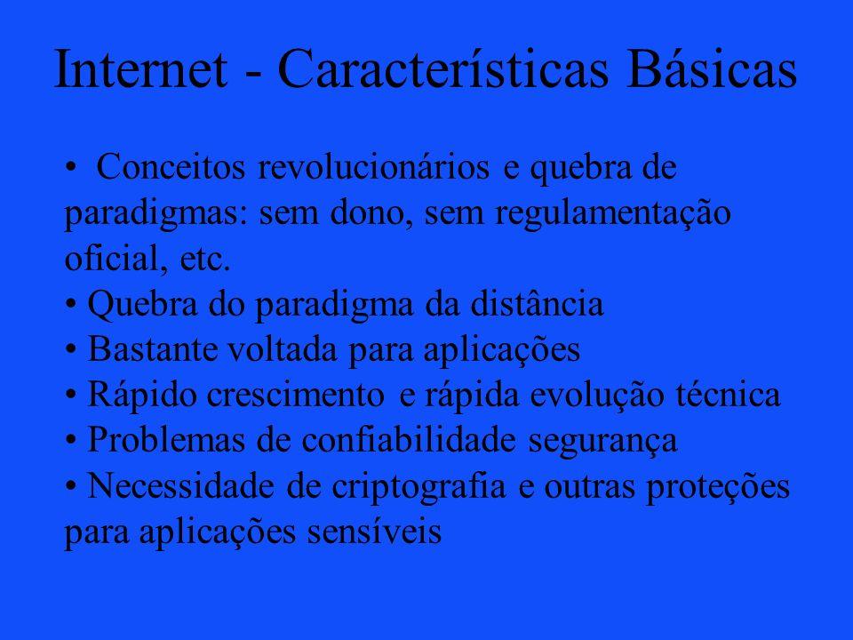Internet - Características Básicas Conceitos revolucionários e quebra de paradigmas: sem dono, sem regulamentação oficial, etc. Quebra do paradigma da