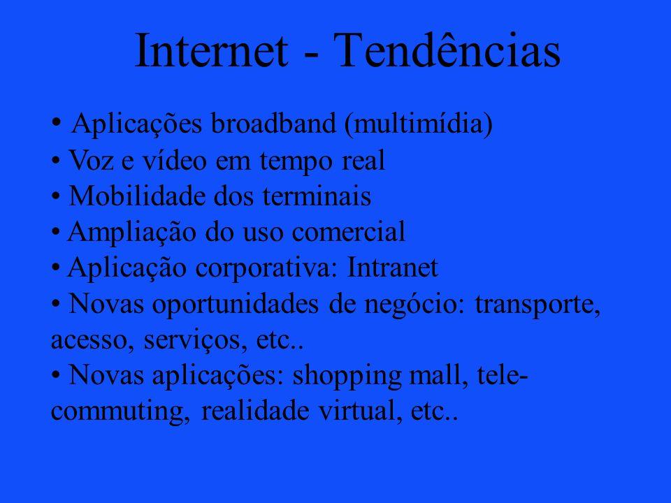 Internet - Tendências Aplicações broadband (multimídia) Voz e vídeo em tempo real Mobilidade dos terminais Ampliação do uso comercial Aplicação corpor