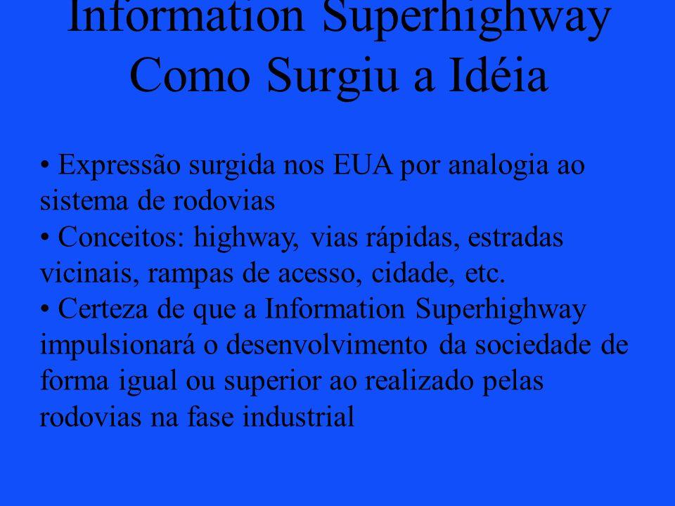 Information Superhighway Como Surgiu a Idéia Expressão surgida nos EUA por analogia ao sistema de rodovias Conceitos: highway, vias rápidas, estradas