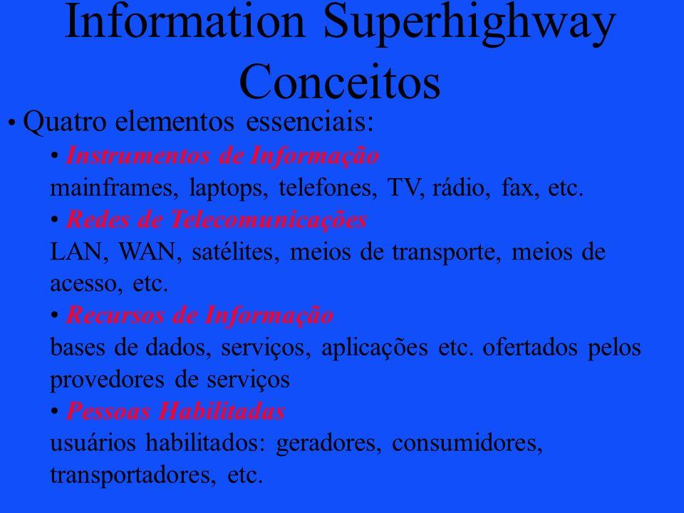 Information Superhighway Conceitos Quatro elementos essenciais: Instrumentos de Informação mainframes, laptops, telefones, TV, rádio, fax, etc. Redes