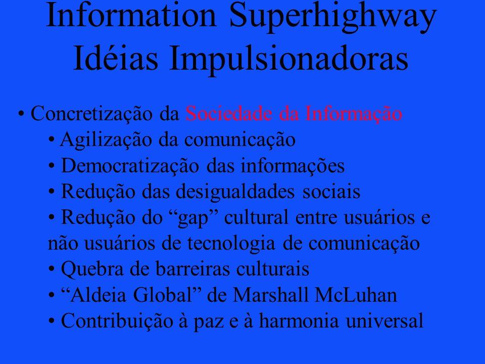 Information Superhighway Idéias Impulsionadoras Concretização da Sociedade da Informação Agilização da comunicação Democratização das informações Redu