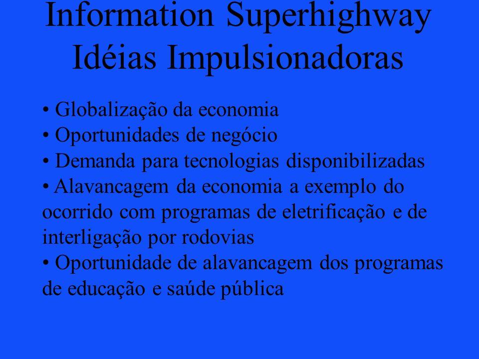 Information Superhighway Idéias Impulsionadoras Globalização da economia Oportunidades de negócio Demanda para tecnologias disponibilizadas Alavancage