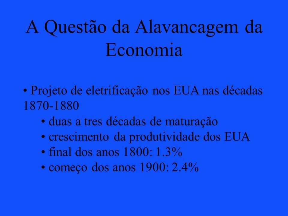 A Questão da Alavancagem da Economia Projeto de eletrificação nos EUA nas décadas 1870-1880 duas a tres décadas de maturação crescimento da produtivid
