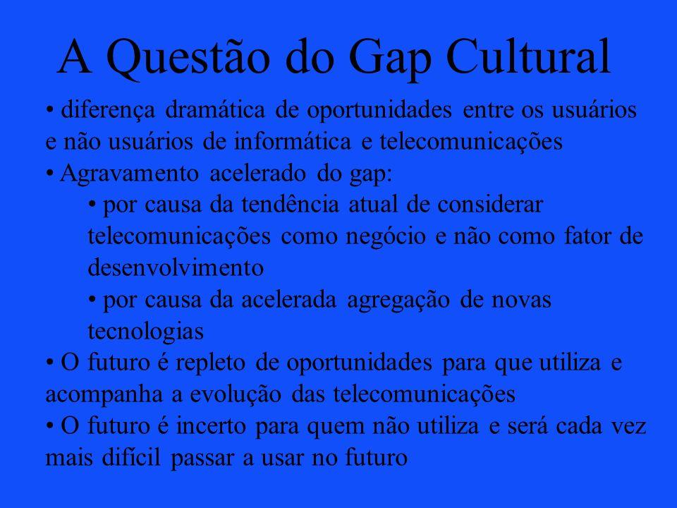 A Questão do Gap Cultural diferença dramática de oportunidades entre os usuários e não usuários de informática e telecomunicações Agravamento acelerad