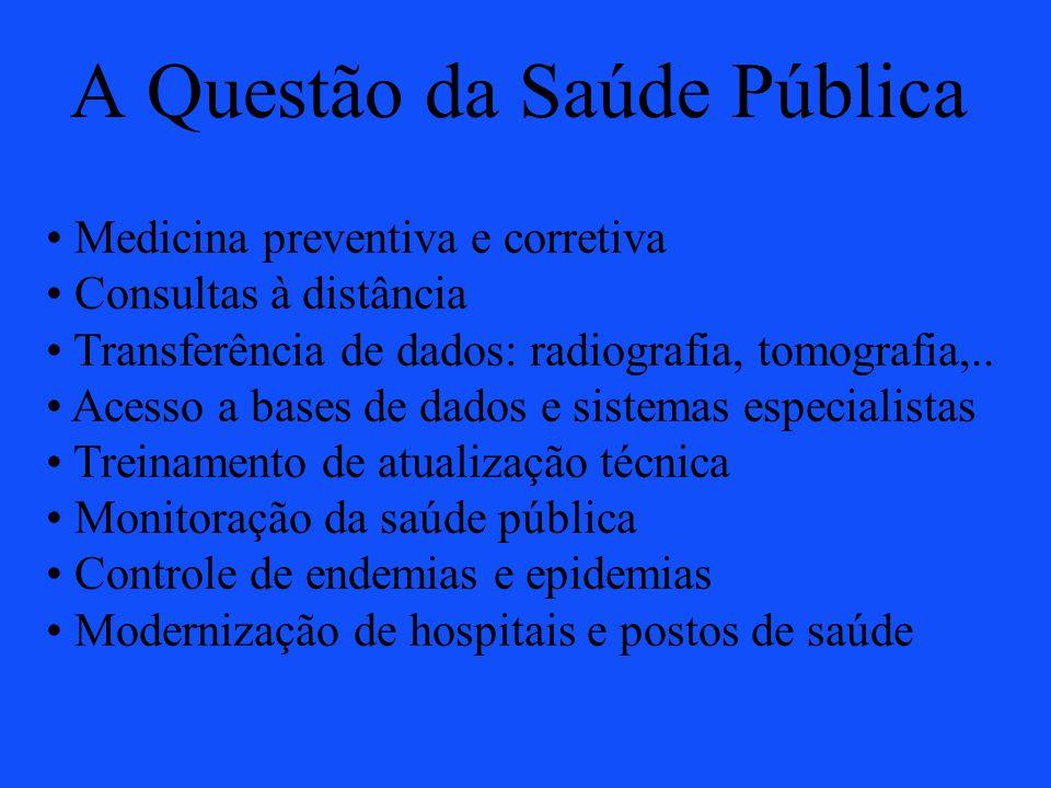 A Questão da Saúde Pública Medicina preventiva e corretiva Consultas à distância Transferência de dados: radiografia, tomografia,.. Acesso a bases de