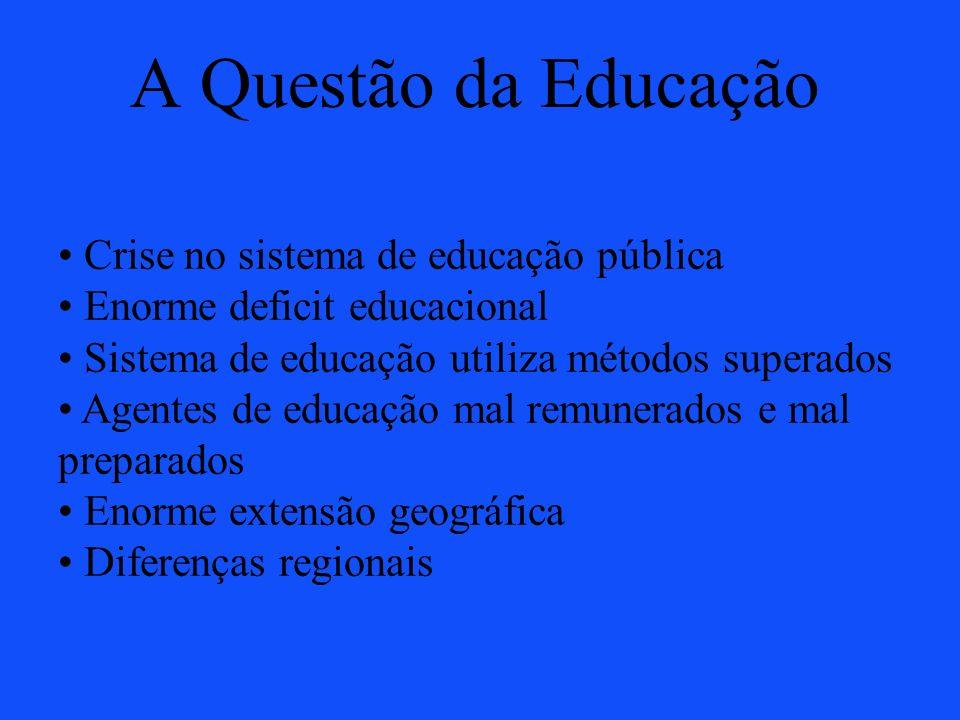A Questão da Educação Crise no sistema de educação pública Enorme deficit educacional Sistema de educação utiliza métodos superados Agentes de educaçã
