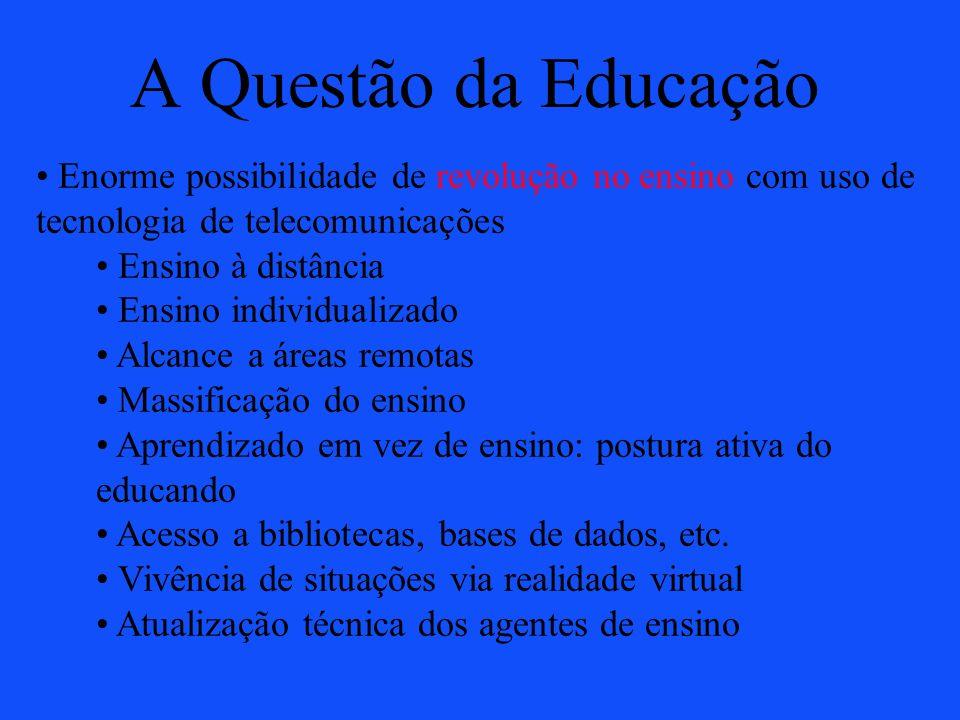 A Questão da Educação Enorme possibilidade de revolução no ensino com uso de tecnologia de telecomunicações Ensino à distância Ensino individualizado