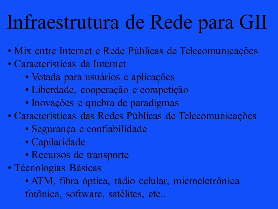 Infraestrutura de Rede para GII Mix entre Internet e Rede Públicas de Telecomunicações Características da Internet Votada para usuários e aplicações L