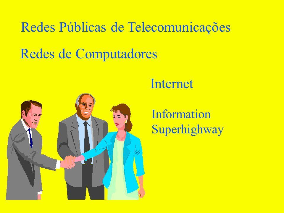 Internet - Tendências Aplicações broadband (multimídia) Voz e vídeo em tempo real Mobilidade dos terminais Ampliação do uso comercial Aplicação corporativa: Intranet Novas oportunidades de negócio: transporte, acesso, serviços, etc..