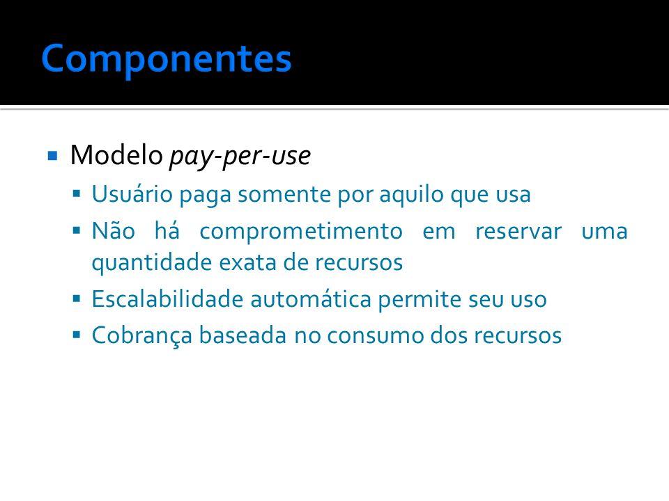 Modelo pay-per-use Usuário paga somente por aquilo que usa Não há comprometimento em reservar uma quantidade exata de recursos Escalabilidade automáti