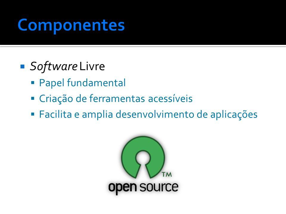 Software Livre Papel fundamental Criação de ferramentas acessíveis Facilita e amplia desenvolvimento de aplicações