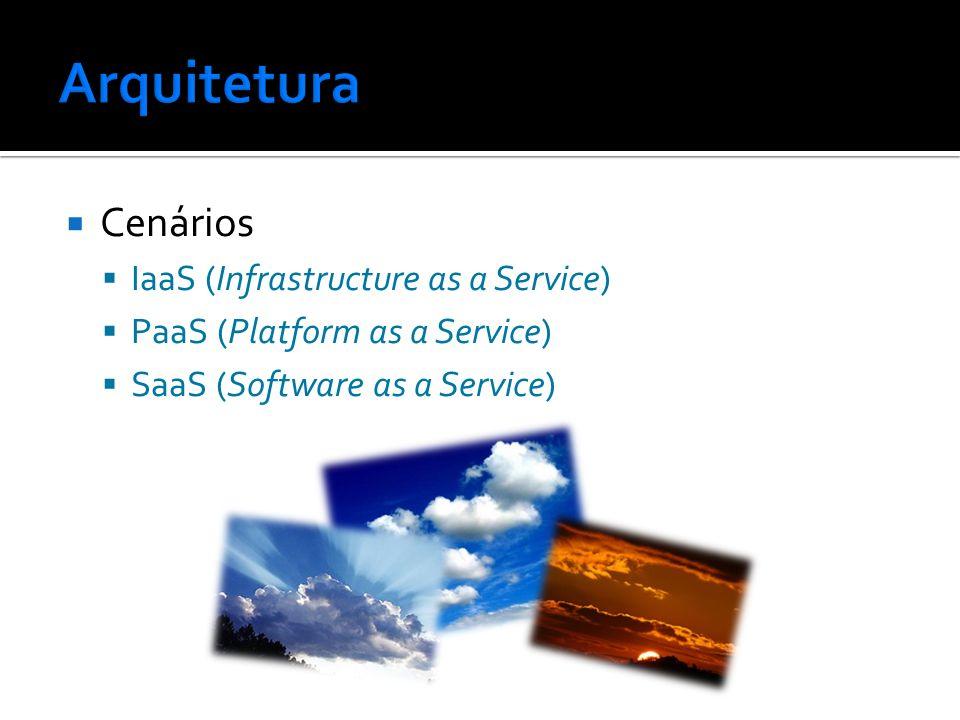 Cenários IaaS (Infrastructure as a Service) PaaS (Platform as a Service) SaaS (Software as a Service)