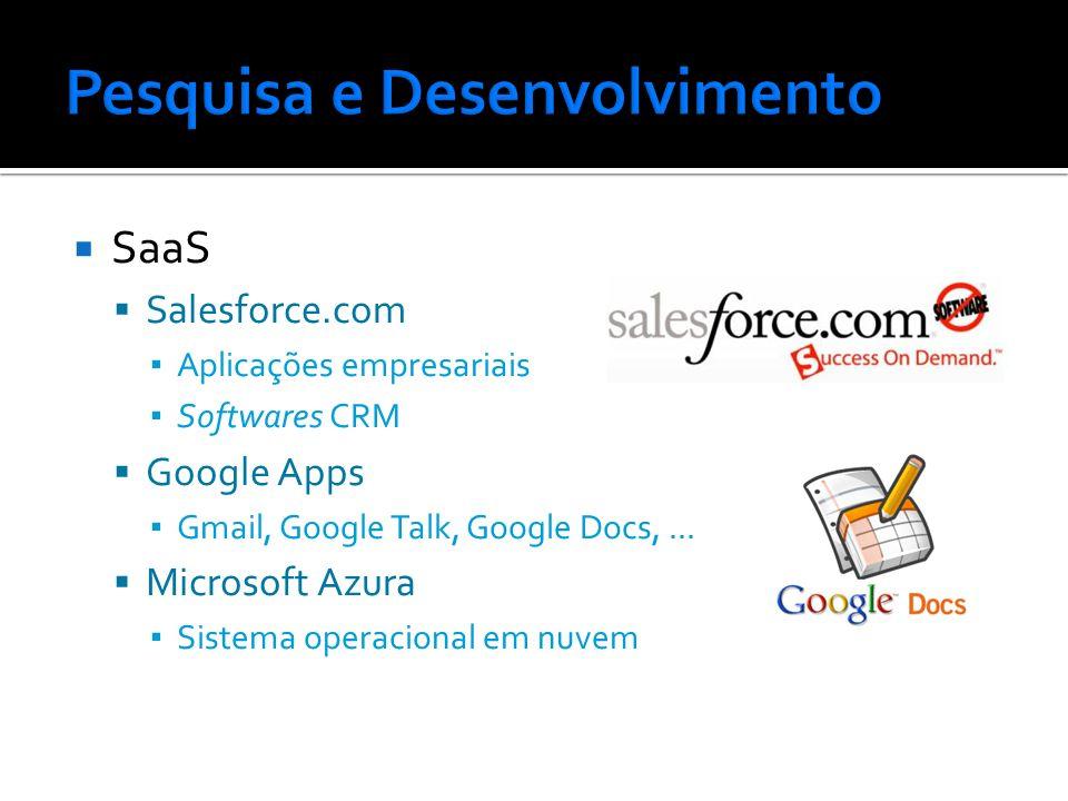 SaaS Salesforce.com Aplicações empresariais Softwares CRM Google Apps Gmail, Google Talk, Google Docs,... Microsoft Azura Sistema operacional em nuvem