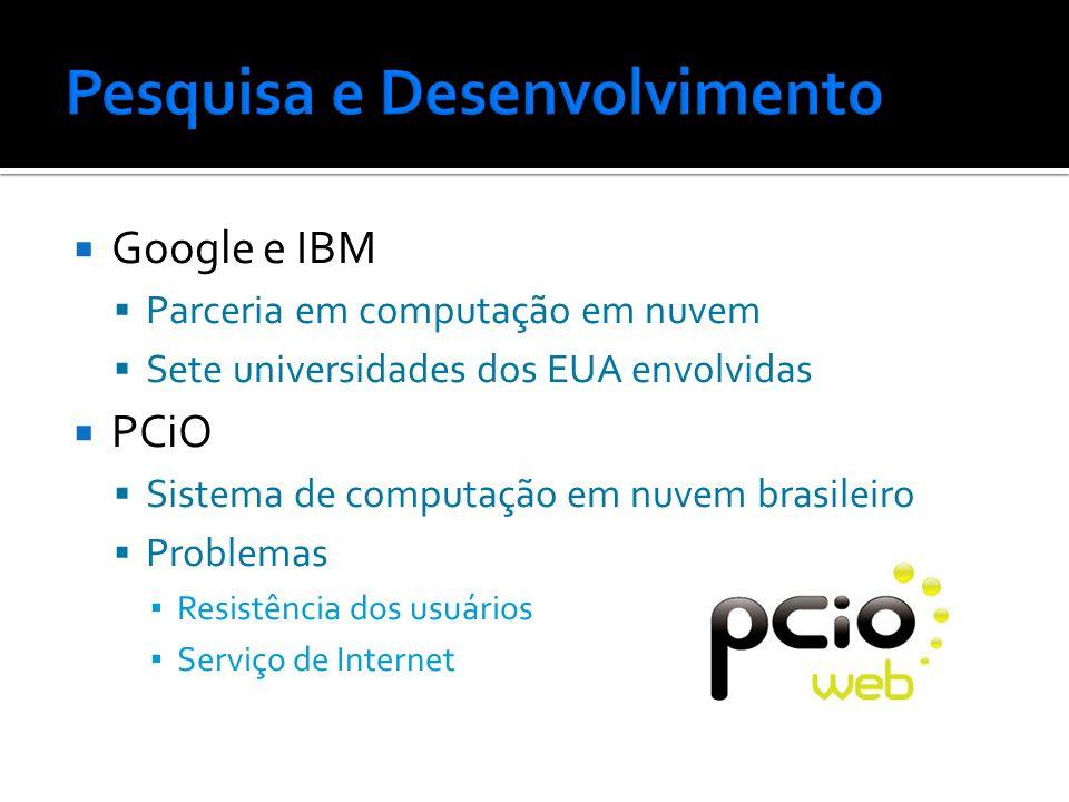 Google e IBM Parceria em computação em nuvem Sete universidades dos EUA envolvidas PCiO Sistema de computação em nuvem brasileiro Problemas Resistênci