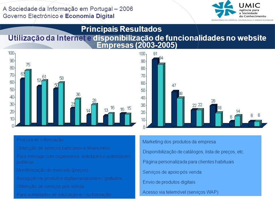 21 Procura de informação Obtenção de serviços bancários e financeiros Para interagir com organismos, entidades e autoridades públicas Monitorização do