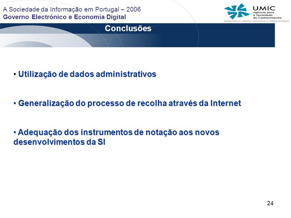 24 Conclusões Utilização de dados administrativos Generalização do processo de recolha através da Internet Generalização do processo de recolha atravé
