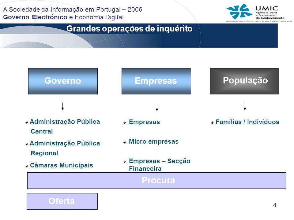 4 Grandes operações de inquérito Empresas Micro empresas Empresas – Secção Financeira Administração Pública Central Administração Pública Regional Câm