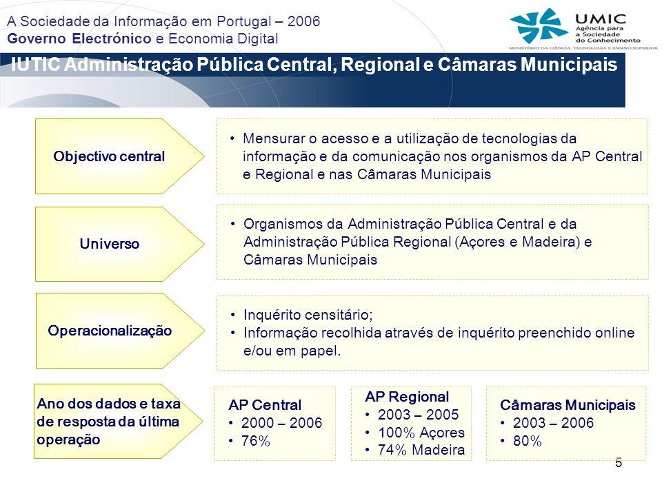 5 IUTIC Administração Pública Central, Regional e Câmaras Municipais Objectivo central Universo Mensurar o acesso e a utilização de tecnologias da inf