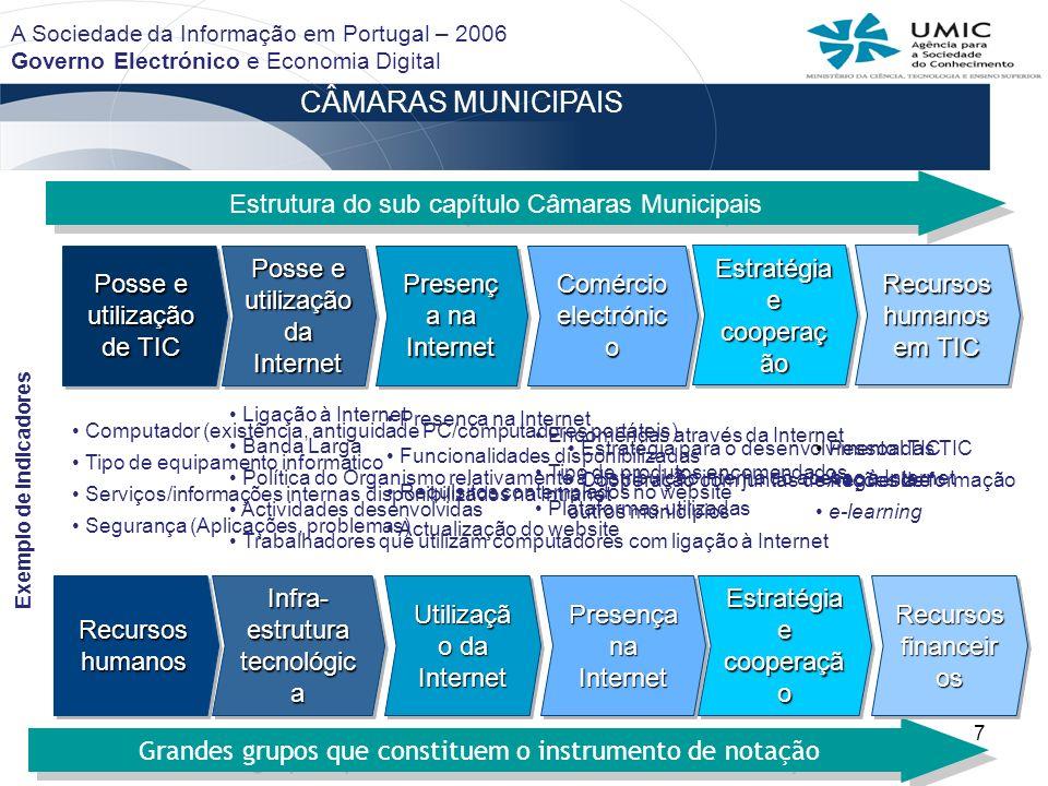 7 CÂMARAS MUNICIPAIS Recursos humanos Infra- estrutura tecnológic a Utilizaçã o da Internet Presença na Internet Grandes grupos que constituem o instrumento de notação Estratégia e cooperaçã o A Sociedade da Informação em Portugal – 2006 Governo Electrónico e Economia Digital Estrutura do sub capítulo Câmaras Municipais Posse e utilização de TIC Posse e utilização da Internet Presenç a na Internet Comércio electrónic o Estratégia e cooperaç ão Recursos humanos em TIC Computador (existência, antiguidade PC/computadores portáteis) Tipo de equipamento informático Serviços/informações internas disponibilizados na Intranet Segurança (Aplicações, problemas) Ligação à Internet Banda Larga Política do Organismo relativamente à distribuição interna do acesso à Internet Actividades desenvolvidas Trabalhadores que utilizam computadores com ligação à Internet Estratégia para o desenvolvimento das TIC Cooperação com juntas de freguesia e outros municípios Presença na Internet Funcionalidades disponibilizadas Requisitos contemplados no website Actualização do website Encomendas através da Internet Tipo de produtos encomendados Plataformas utilizadas Exemplo de indicadores Pessoal TIC Acções de formação e-learning Recursos financeir os