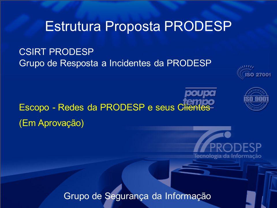 Grupo de Segurança da Informação Estrutura Proposta PRODESP CSIRT PRODESP Grupo de Resposta a Incidentes da PRODESP Escopo - Redes da PRODESP e seus Clientes (Em Aprovação)