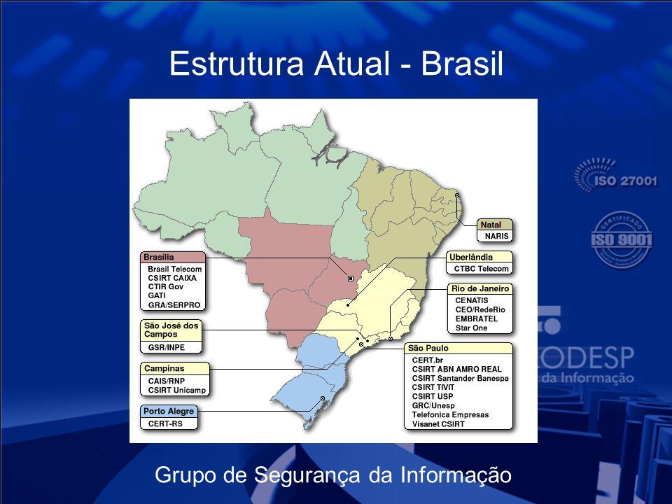 Grupo de Segurança da Informação Estrutura Atual - Brasil