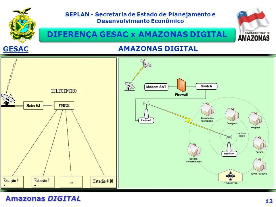 13 Amazonas DIGITAL SEPLAN - Secretaria de Estado de Planejamento e Desenvolvimento Econômico GESAC AMAZONAS DIGITAL DIFERENÇA GESAC x AMAZONAS DIGITA