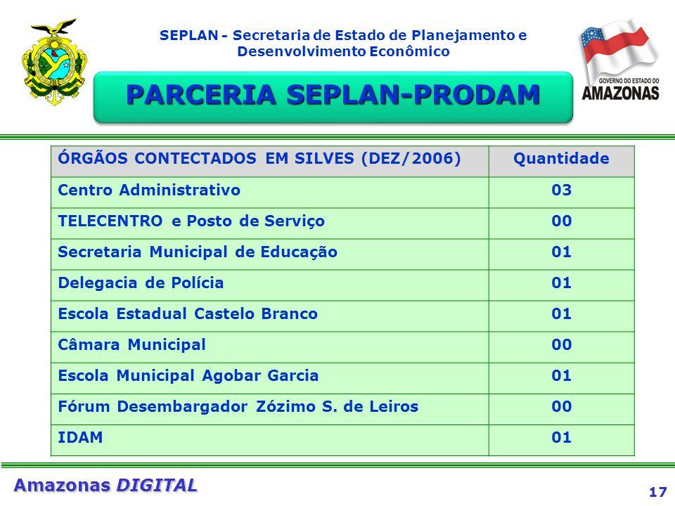 17 Amazonas DIGITAL SEPLAN - Secretaria de Estado de Planejamento e Desenvolvimento Econômico PARCERIA SEPLAN-PRODAM ÓRGÃOS CONTECTADOS EM SILVES (DEZ