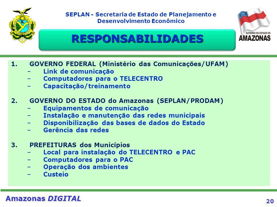 20 Amazonas DIGITAL SEPLAN - Secretaria de Estado de Planejamento e Desenvolvimento Econômico 1.GOVERNO FEDERAL (Ministério das Comunicações/UFAM) –Li