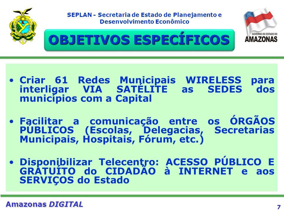 18 Amazonas DIGITAL SEPLAN - Secretaria de Estado de Planejamento e Desenvolvimento Econômico PROBLEMAS DE SILVES 1.Interrupção da comunicação por causa de chuvas (tipo da freqüência de comunicação disponibilizada não é a ideal) 2.Em nove meses de funcionamento o rádio principal quebrou uma vez 3.Em AGO/2007 a antena VSAT quebrou 4.Dependência do MC/Fornecedor da antena VSAT em caso de problemas