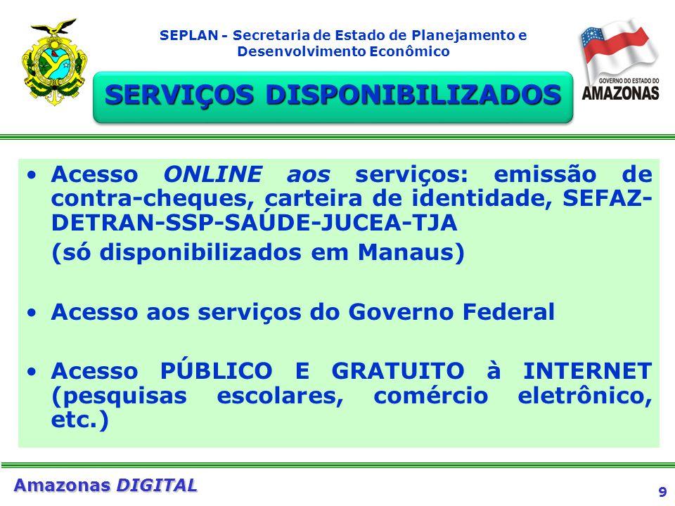 20 Amazonas DIGITAL SEPLAN - Secretaria de Estado de Planejamento e Desenvolvimento Econômico 1.GOVERNO FEDERAL (Ministério das Comunicações/UFAM) –Link de comunicação –Computadores para o TELECENTRO –Capacitação/treinamento 2.GOVERNO DO ESTADO do Amazonas (SEPLAN/PRODAM) –Equipamentos de comunicação –Instalação e manutenção das redes municipais –Disponibilização das bases de dados do Estado –Gerência das redes 3.PREFEITURAS dos Municípios –Local para instalação do TELECENTRO e PAC –Computadores para o PAC –Operação dos ambientes –Custeio RESPONSABILIDADESRESPONSABILIDADES