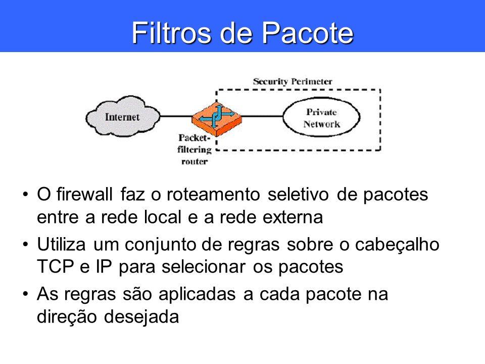 Filtros de Pacote O firewall faz o roteamento seletivo de pacotes entre a rede local e a rede externa Utiliza um conjunto de regras sobre o cabeçalho