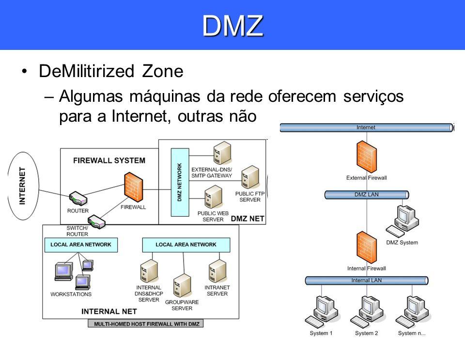 DMZ DeMilitirized Zone –Algumas máquinas da rede oferecem serviços para a Internet, outras não