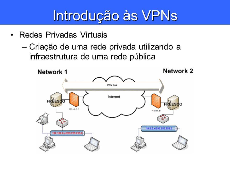 Introdução às VPNs Redes Privadas Virtuais –Criação de uma rede privada utilizando a infraestrutura de uma rede pública