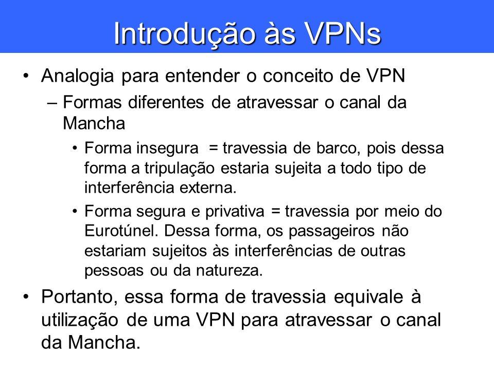 Introdução às VPNs Analogia para entender o conceito de VPN –Formas diferentes de atravessar o canal da Mancha Forma insegura = travessia de barco, po