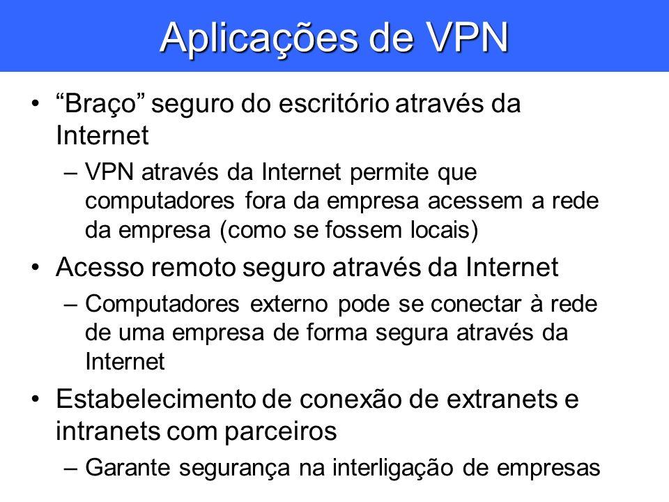 Aplicações de VPN Braço seguro do escritório através da Internet –VPN através da Internet permite que computadores fora da empresa acessem a rede da e