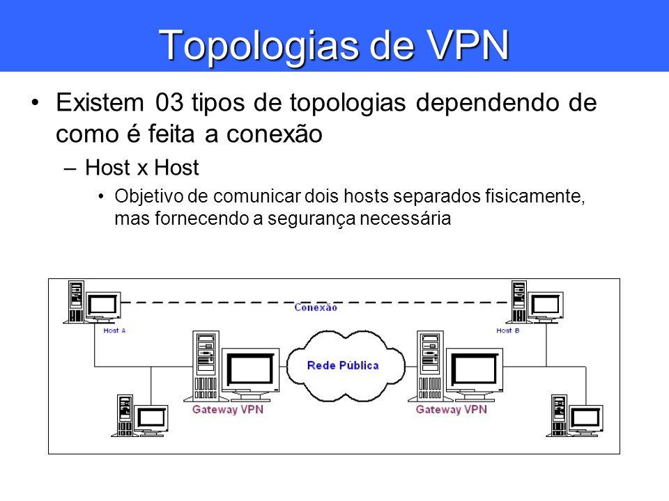 Topologias de VPN Existem 03 tipos de topologias dependendo de como é feita a conexão –Host x Host Objetivo de comunicar dois hosts separados fisicame