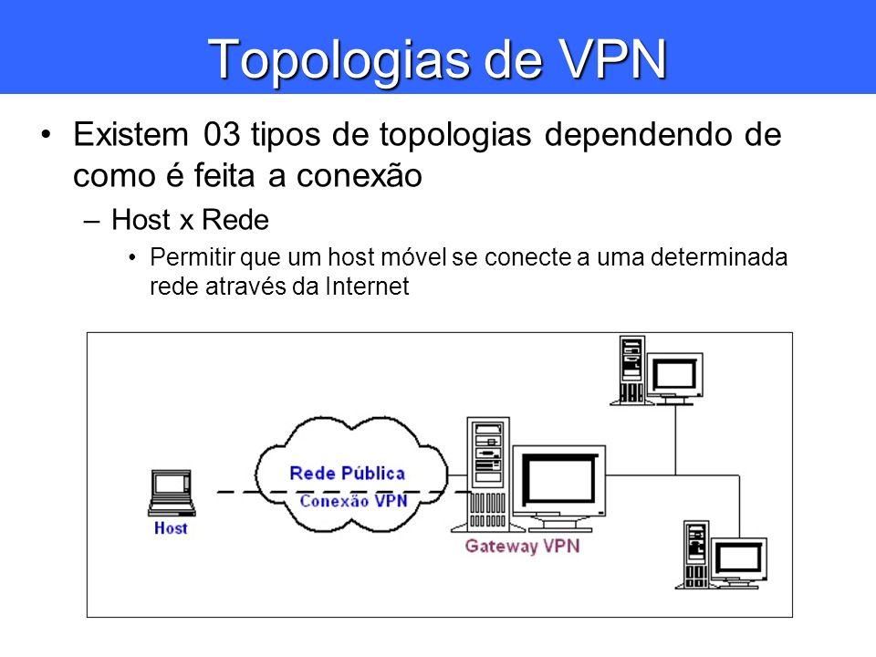 Topologias de VPN Existem 03 tipos de topologias dependendo de como é feita a conexão –Host x Rede Permitir que um host móvel se conecte a uma determi