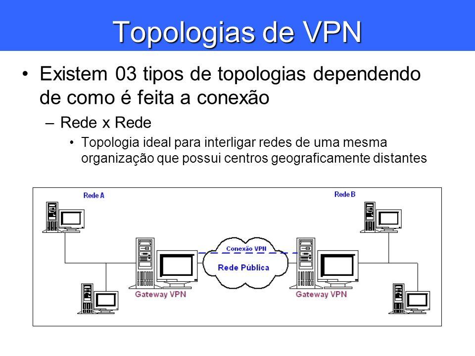 Topologias de VPN Existem 03 tipos de topologias dependendo de como é feita a conexão –Rede x Rede Topologia ideal para interligar redes de uma mesma